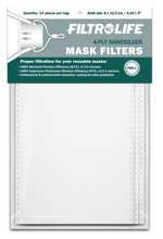 Load image into Gallery viewer, 4-Ply Nanosilver Masks Filters - Legacy