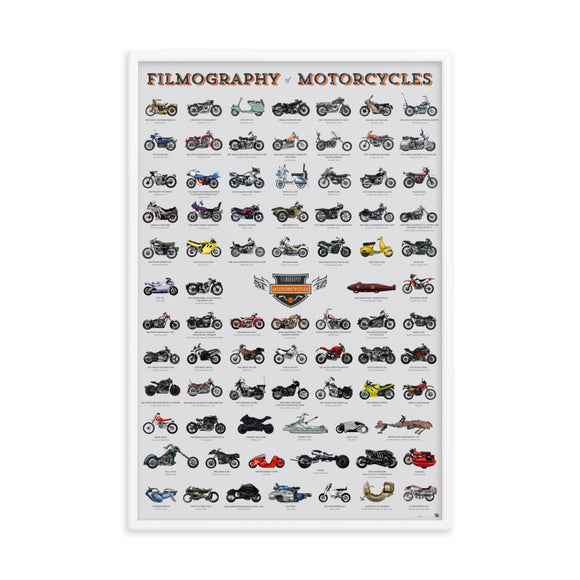 FILMOGRAPHY OF MOTORCYCLES: FRAMED