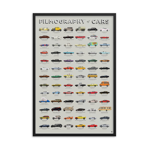 FILMOGRAPHY OF CARS: FRAMED