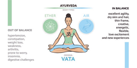 Ayurveda dosha called vata is part of the understanding of hair loss reasons.