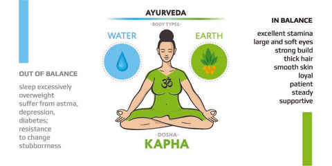 Kapha is one of the Ayurveda Doshas you can understand for hair loss prevention. Learn how to stop hair fall here.