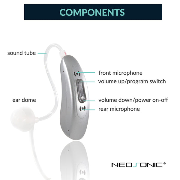 Neosonic NX Rechargeable Hearing Aid with Dual Microphone and Telecoil (Pair)