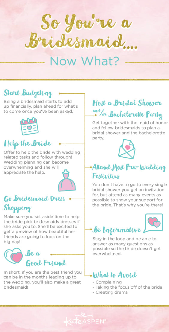 Infographic | So You're a Bridesmaid... Now What? | Kate Aspen