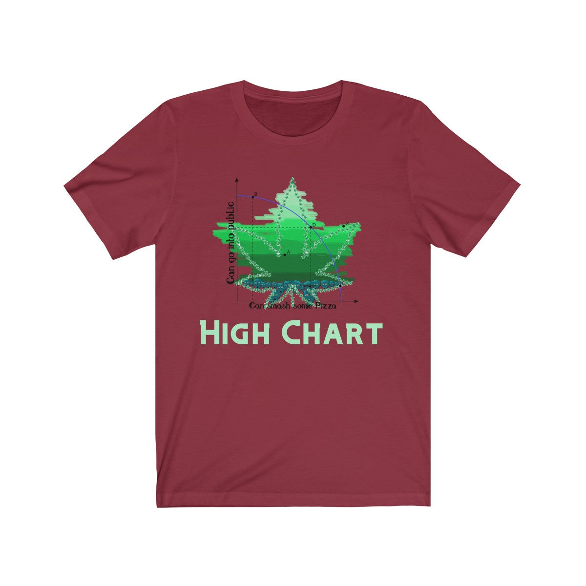(High Chart) Unisex Jersey Short Sleeve Tee - LOL, I NEED That!