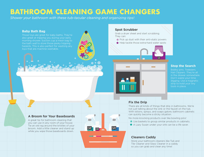 Bathroom Cleaning Game Changers