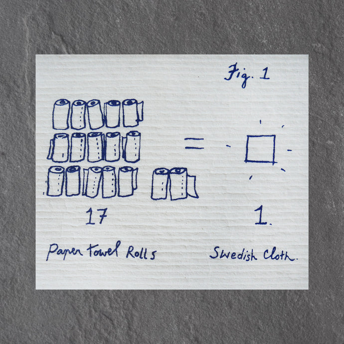 kitchen math