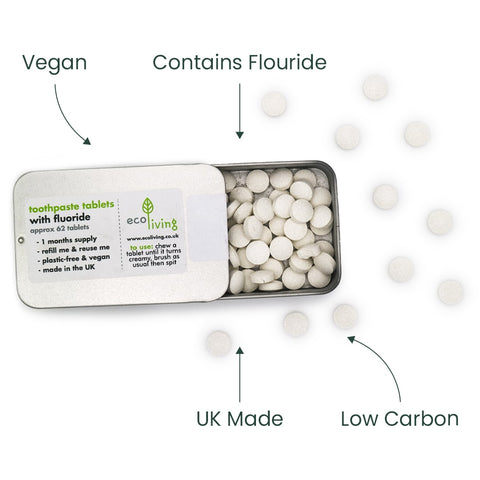 Toothpaste Tablets With Fluoride