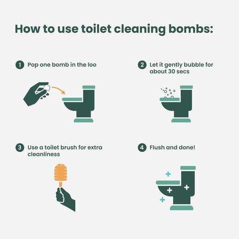 How to use toilet cleaning bombs
