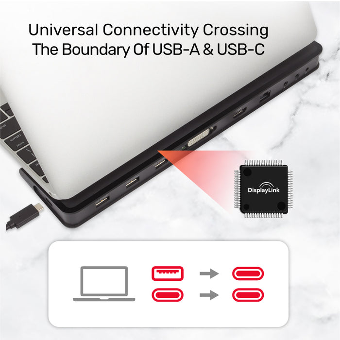 uHUB S7+ 5Gbps 7 Ports Docking Station With VGA Adapter