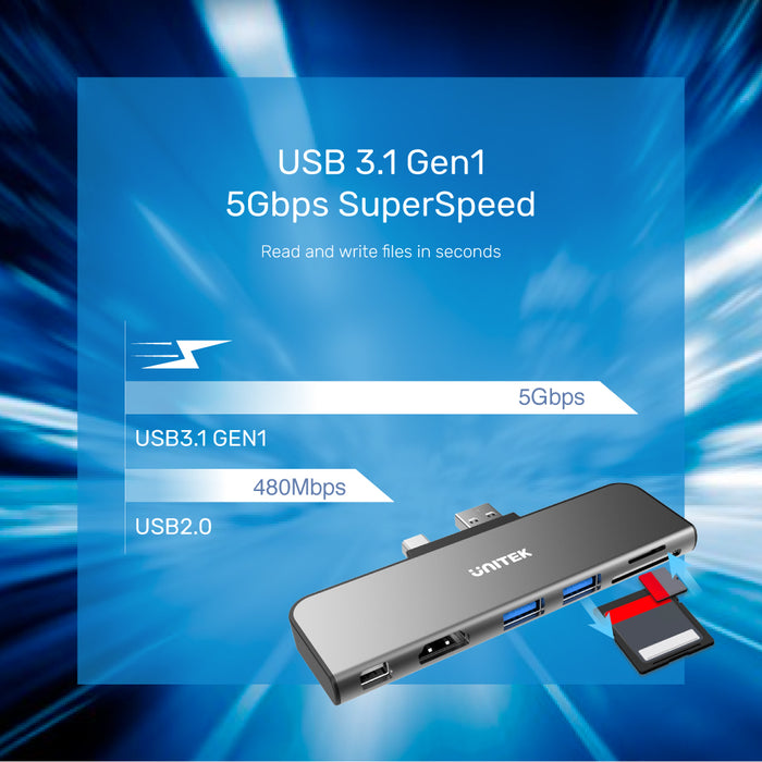 uHUB H6+ 6-in-2 USB 3.0 Hub for Surface Pro with Dual Monitor and Dual Card Reader