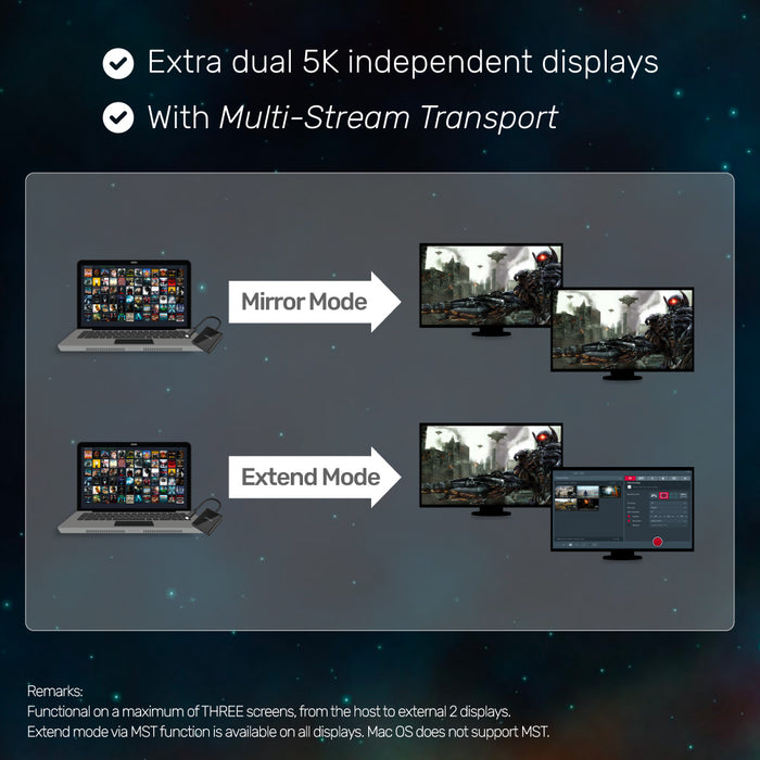 4K 60Hz USB-C to Dual HDMI 2.0 Adapter with MST Dual Monitor