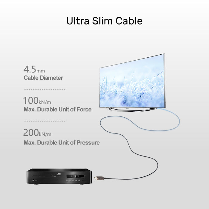 Ultrapro HDMI2.0 Active Optical Cable