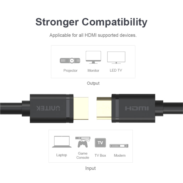 4K 60Hz High Speed HDMI 2.0 Cable