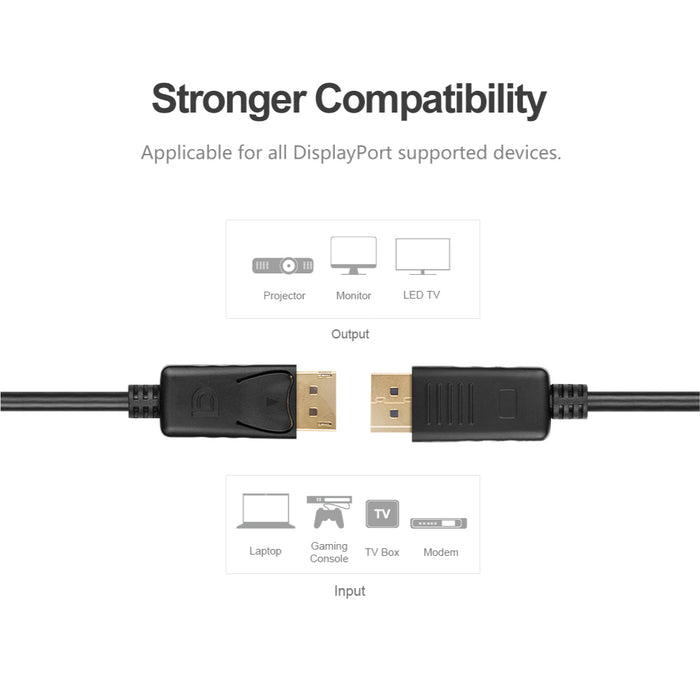 4K 60Hz DisplayPort 1.2 Cable