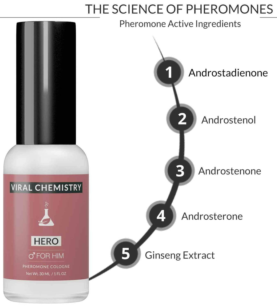 Pheromones to Attract Women for Men (Hero) - Exclusive, Ultra Strength Organic Fragrance Body Cologne Spray - 1 Fl Oz (Human Grade Pheromones to Attract Women)
