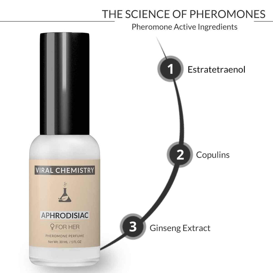 Pheromones For Women (Aphrodisiac) - Elegant, Ultra Strength Organic Fragrance Body Perfume (1 Fl. Oz)