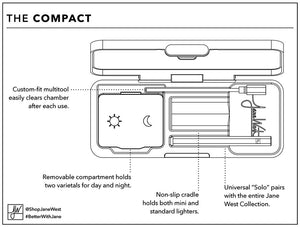 The Compact