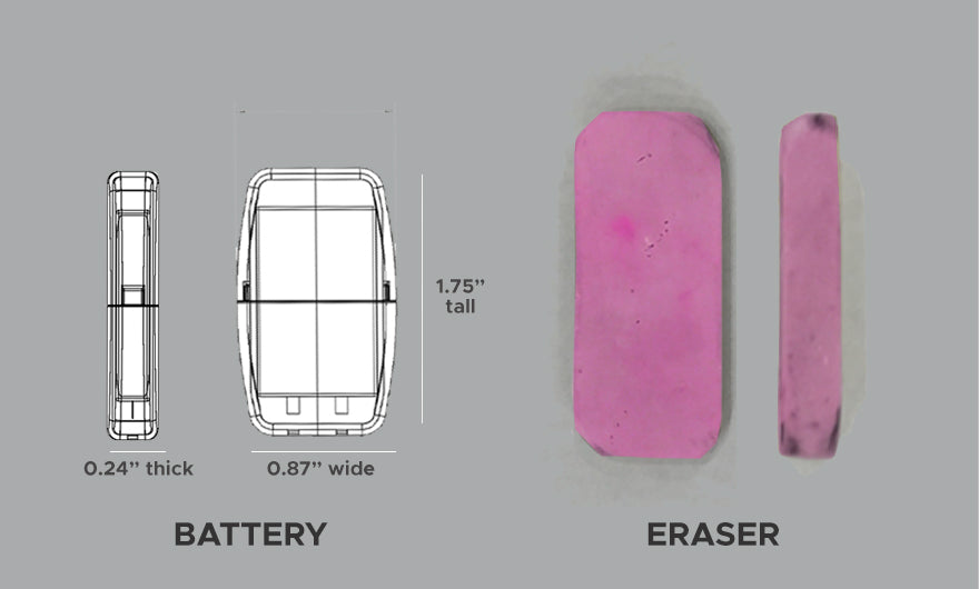 Battery size comparison lazyload