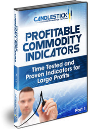 Profitable Commodity Indicators