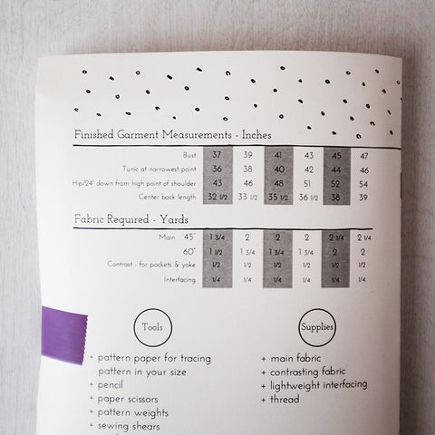 A Verb For Keeping Warm A Guide To Sewing A Verb For Keeping Warm Custom Sewing Pattern Paper