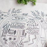 AVFKW x Dropcloth - Original Embroidery Sampler Kit - Pre-Order - ETA 4/10