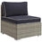 Modway Repose Outdoor Patio Armless Chair in Light Gray Navy