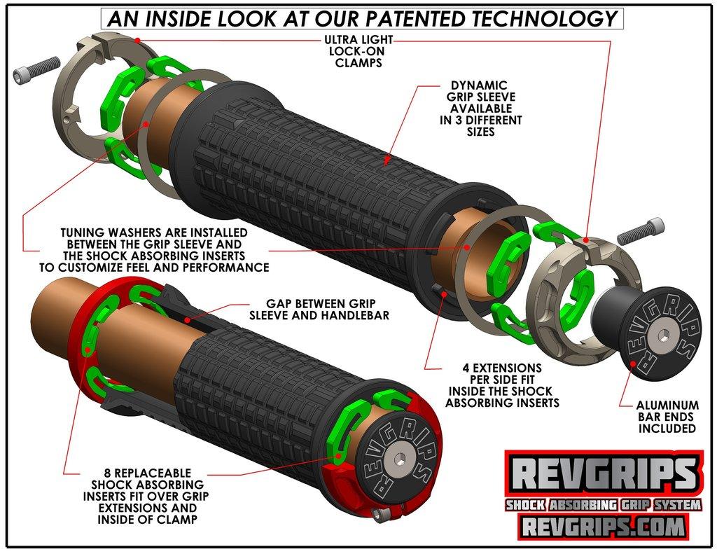 RevGrips exploded diagram