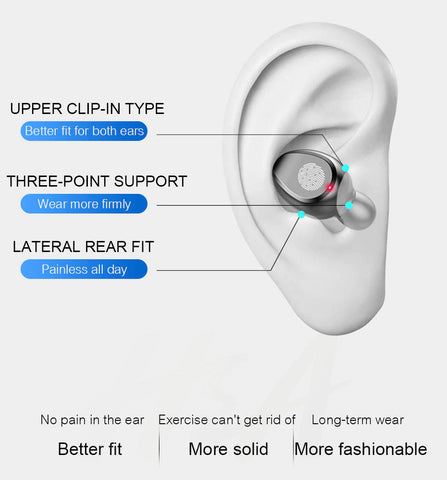 H&A Bluetooth Wireless Earphones Ergonomic Design