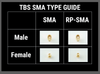 TBS Unify Pro 5G8 V3 - SMA connector