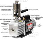Ai EasyVac 7 cfm Compact Vacuum Pump with Oil Mist Filter | Global Material Processing