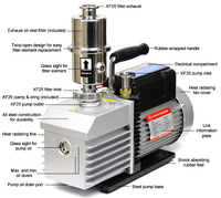Ai EasyVac 9 cfm Dual-Stage Vacuum Pump with Oil Mist Filter | Global Material Processing