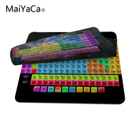 Periodic Table Mousepads