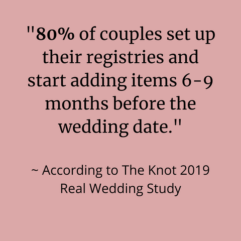80% of engaged couples create their registries 6-9 months before wedding.