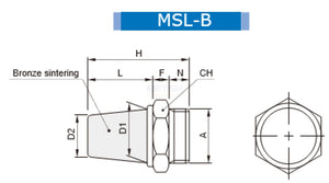 MINDMAN MSL-B-03 (SL-03) BRASS SILENCER - British Pneumatics (Online Wholesale)