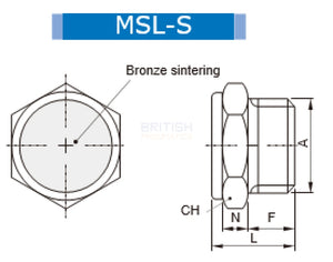 MINDMAN MSL-S-01 (MSL-01) BRASS SILENCER - British Pneumatics (Online Wholesale)