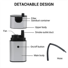 Load image into Gallery viewer, Portable Smoke Infuser -Free shipping