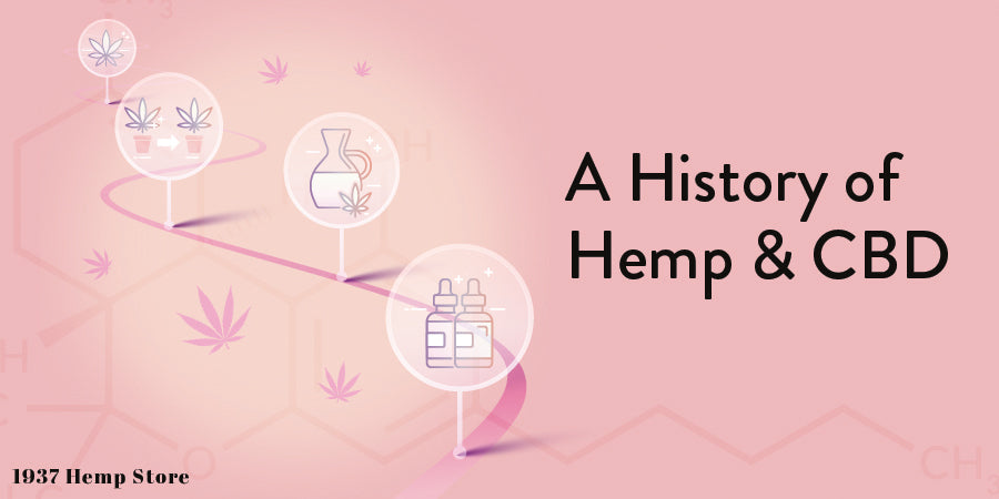 A history of Hemp and CBD