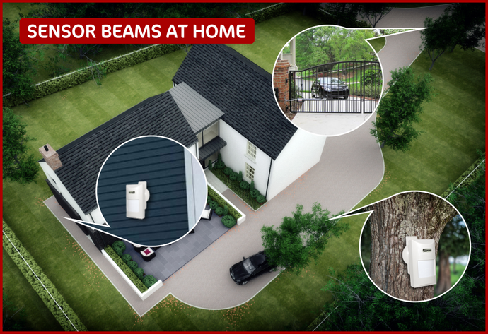 Outdoor security beams: 4 pro tips for ideal placement