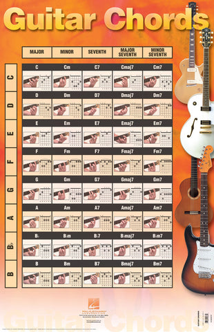 Guitar Chords Poster - NewBay Media Online Store