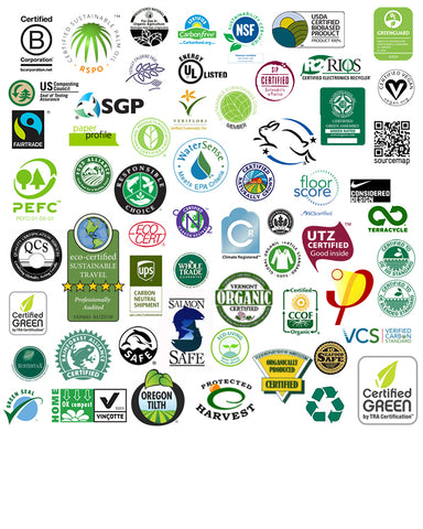 Know Your Eco Labels