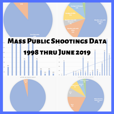 Breaking Down Mass Public Shooting Data 1998 through June 2019