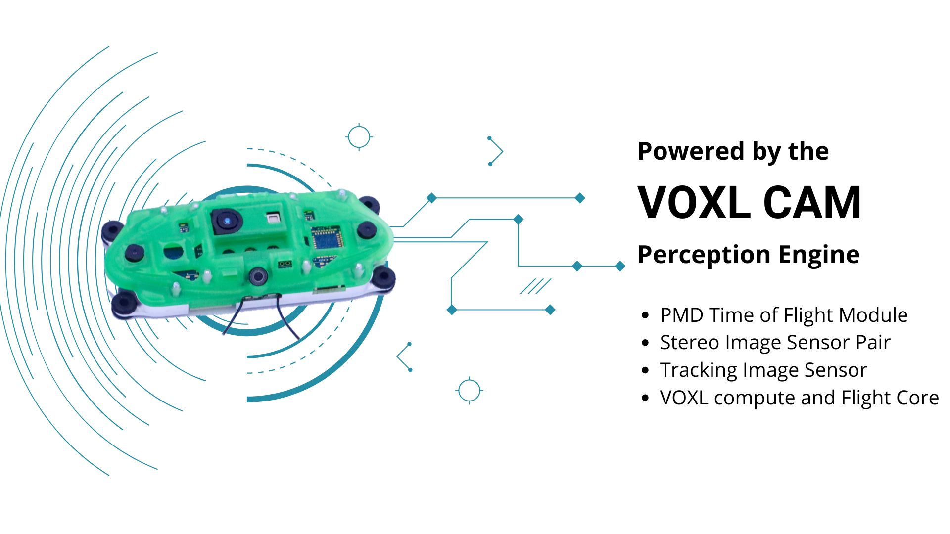Powered by the VOXL CAM Perception Engine PMD Time of Flight (ToF) module for indoor depth mapping LiDAR-like data in the forward direction 224 x 171 (38k) px  FOV (H x V) 117° x 117° (near field 100° x 80°) Stereo Image Sensor pair for outdoor depth mapping Tracking Image Sensor for Visual Inertial Odometry localization
