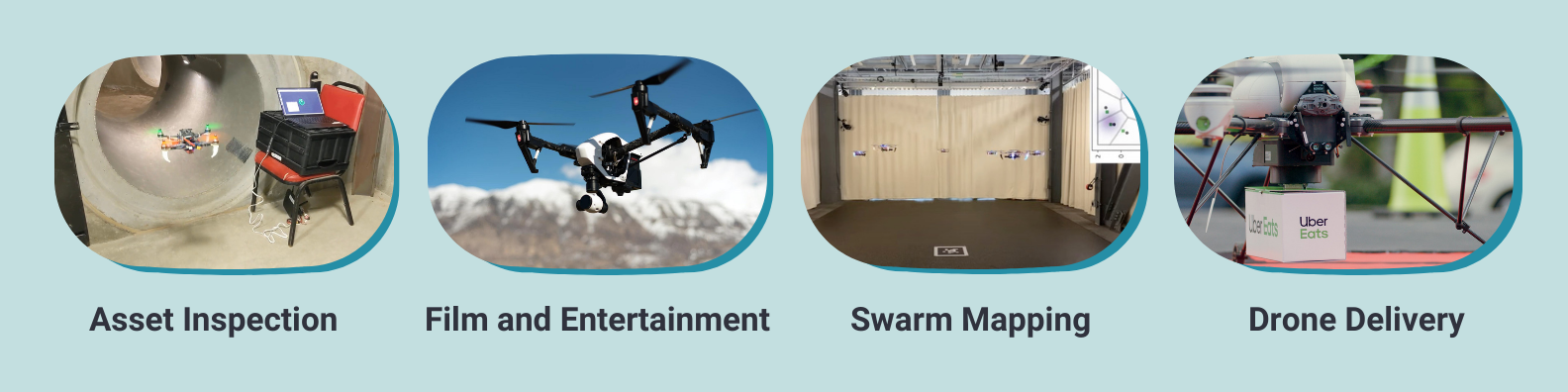 Asset Inspection, Film and Entertainment, Swarm Mapping, Drone Delivery