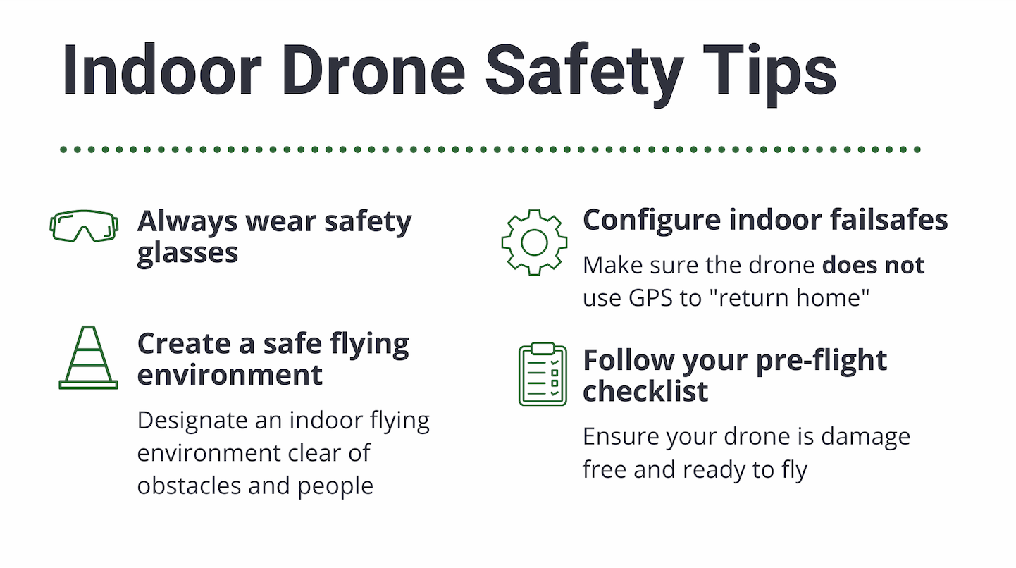 Indoor Drone Safety Tips. Always wear safety glasses, create a safe flying environment, configure indoor failsafes, follow your pre-flight checklist