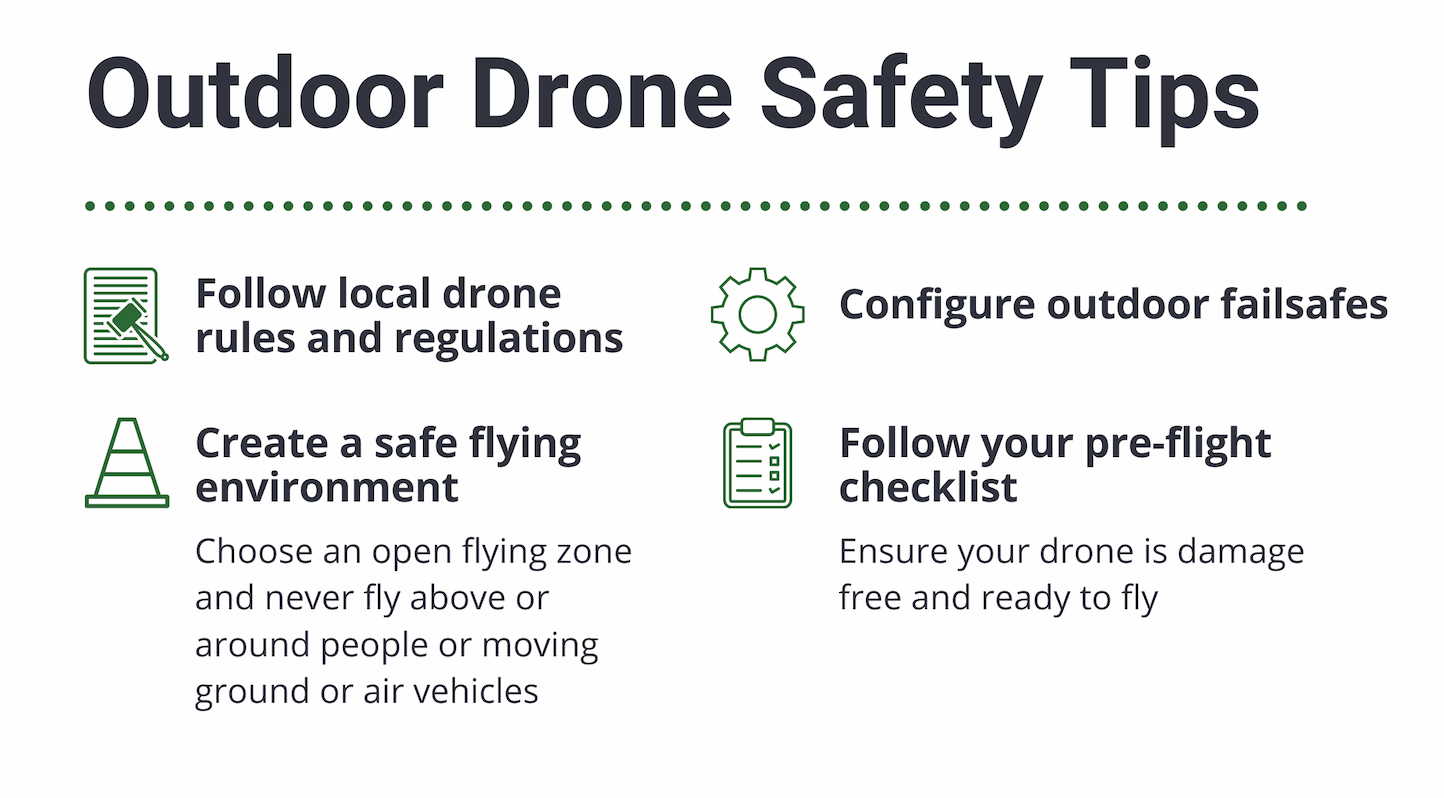 Outdoor drone safety tips. Follow local drone rules and regulations, create a safe flying environment, configure outdoor failsafes, follow your pre-flight checklist