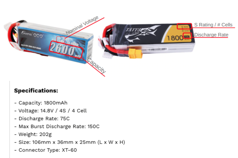 Product photos and specifications excerpt from Tattu/Gens Ace product page
