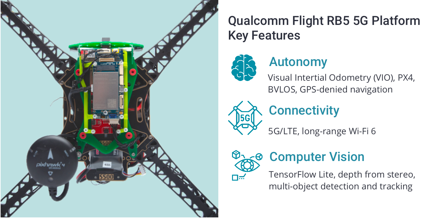 Qualcomm Flight RB5 5G Platform Key Features Autonomy Visual Inertial Odometry (VIO), PX4, BVLOS, GPS-denied Navigation. Connectivity 5G/LTE, long-range Wi-Fi 6 Computer Vision TensorFlow Lite, depth from stereo, multi-object detection and tracking