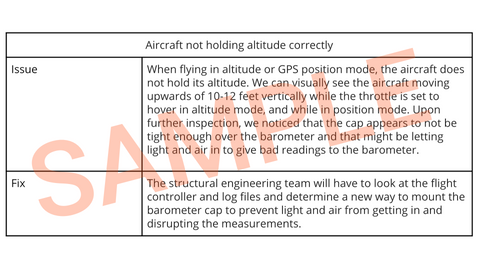 After action report summary ModalAI Flight testing