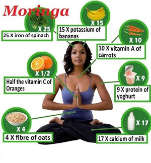 Why Moringa?