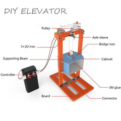 Drive-by-Wire Elevator Experiment Kit - STEM Toys Best